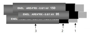 ARE4RX 3x150+95